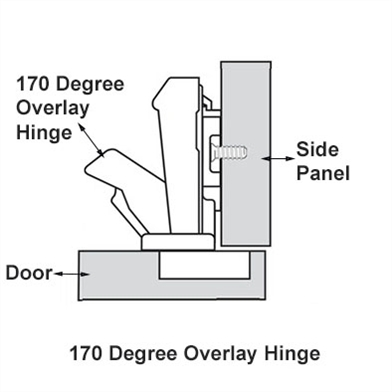 blum-170-degree-overlay-graphic