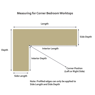 corner-bedroom-worktop-measurements