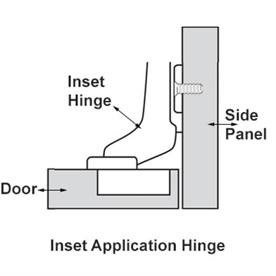 inset-application-hinge-setup