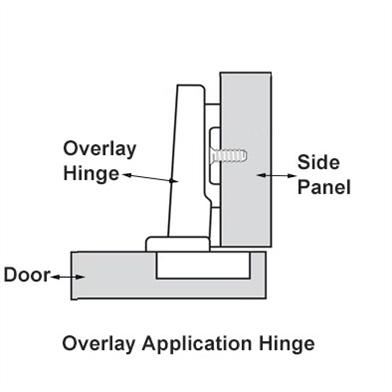 blum-hinge-overlay-application-graphic
