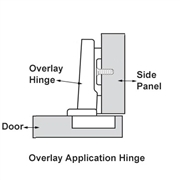 blum-hinge-overlay-application-graphic